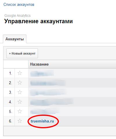 выбор аккаунта в Google Analytics