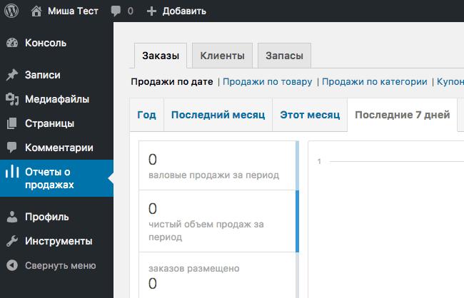 view_woocommerce_reports дает доступ к отчетности WooCommerce