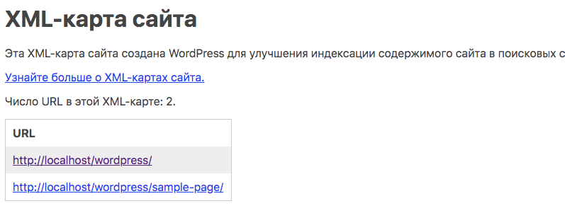 Карта сайта WordPress
