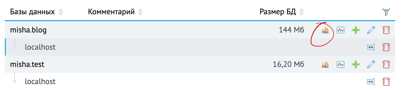 как попасть в phpMyAdmin на хостинге